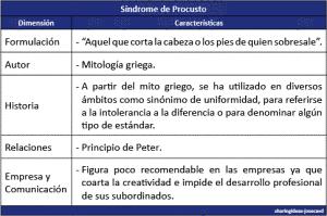 procusto-2